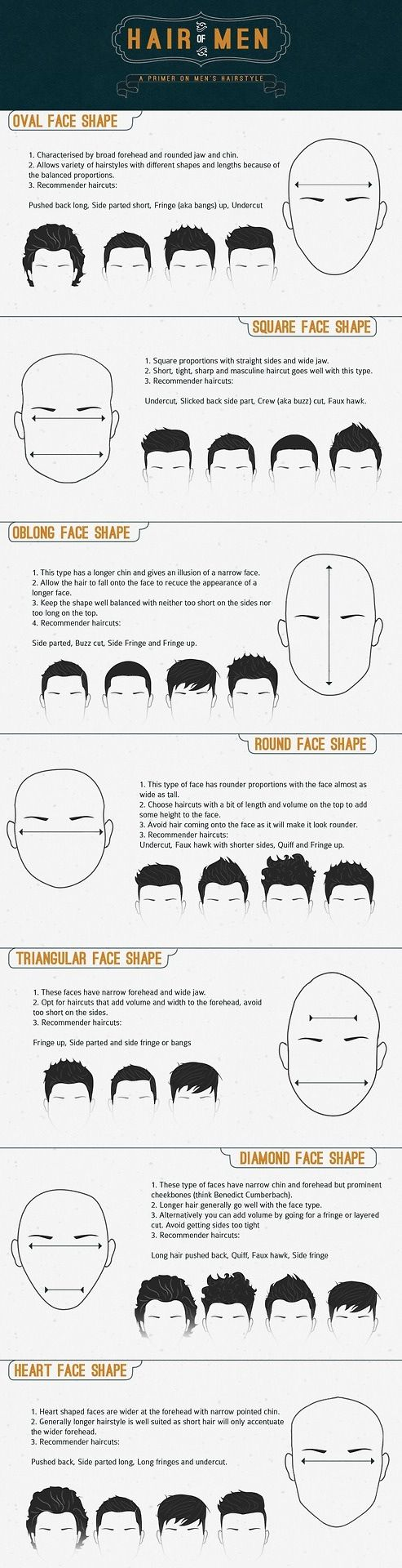 Different types of mens haircuts haircut model based on your face shape  barbering  pinterest