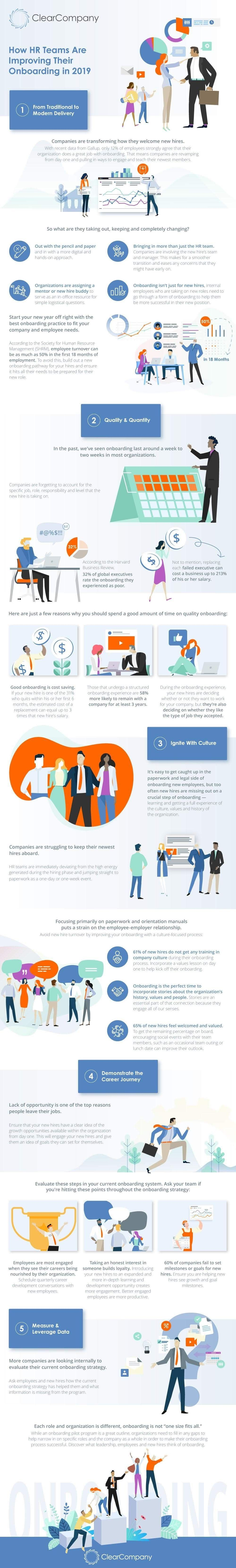 How Do Hr Teams Improve Onboarding In 2019 Infographic