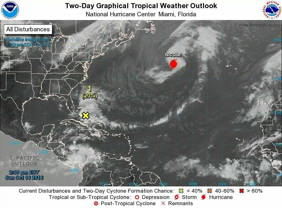 Pin By My Info On Hurricanes National Hurricane Center Atlantic Hurricane Tropical