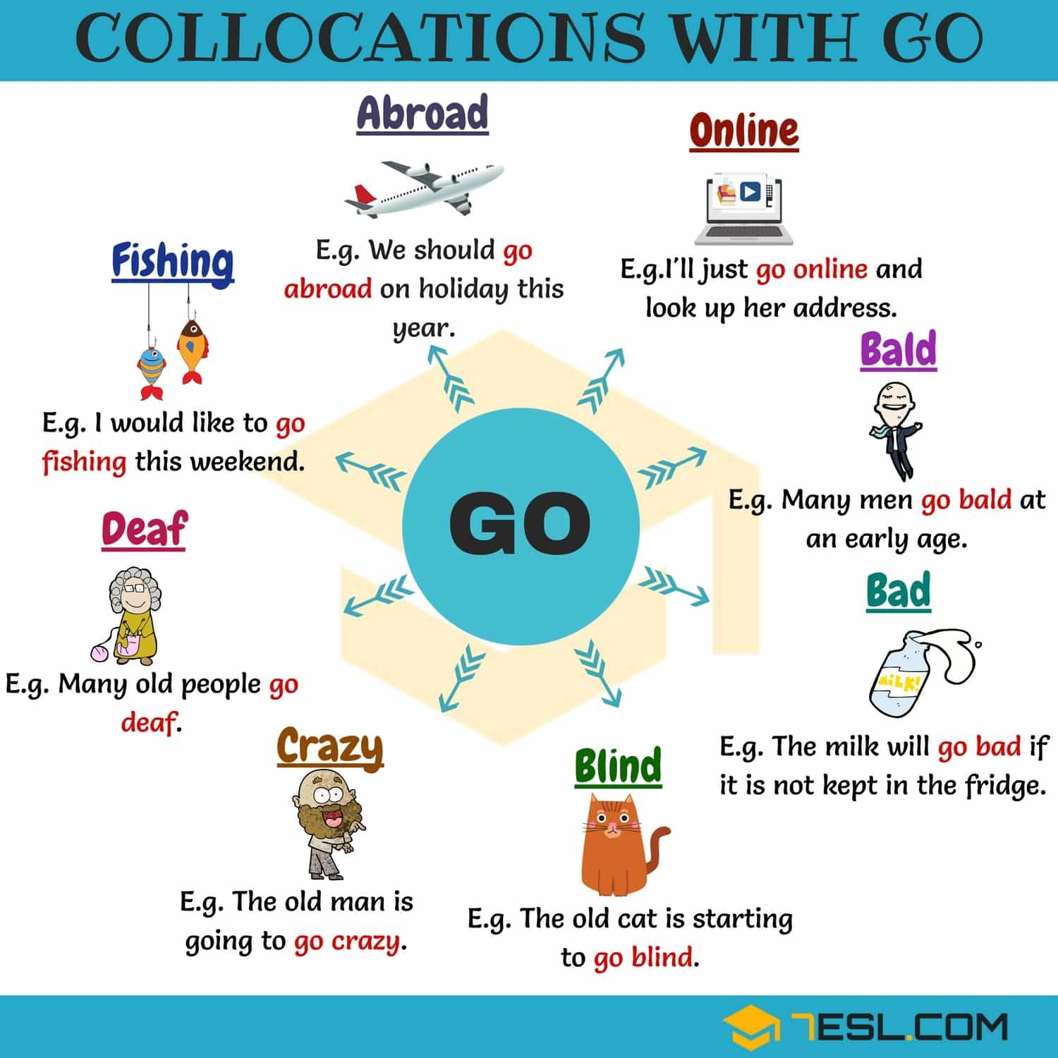 Expressions With Go 23 Useful Collocations With Go