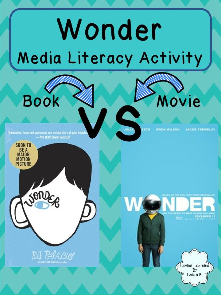 Wonder Book vs Movie Media Literacy Unit with activities and rubric