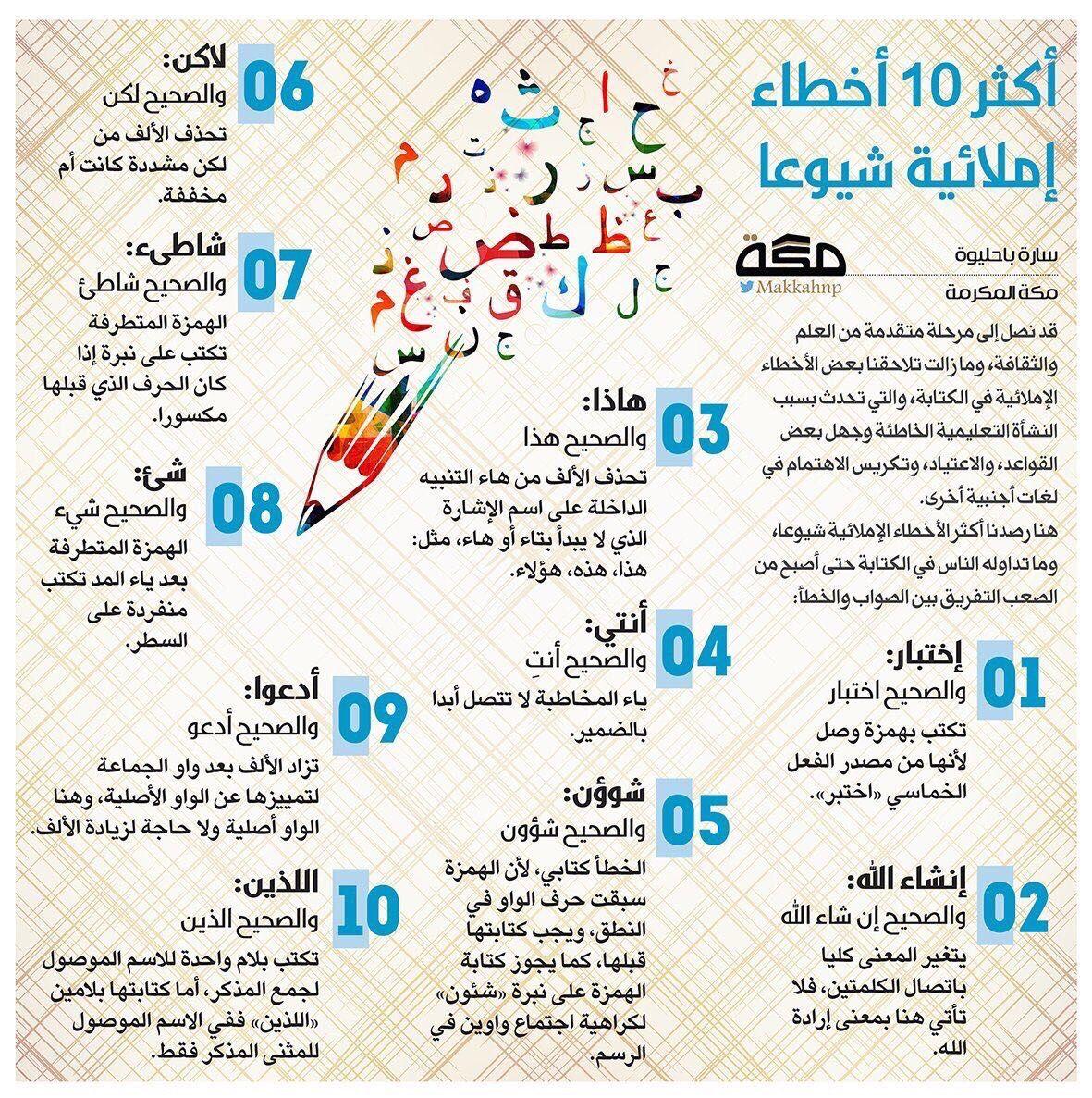 Pin By Jouria Warda On أحلي الكلمات Bullet Journal Education Arabic Poetry