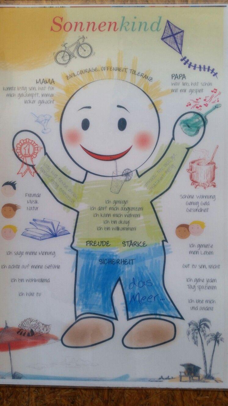 Das Innere Kind Sonnenkind Meditation Fur Kinder Psychologie Lernen Alltag Kinder