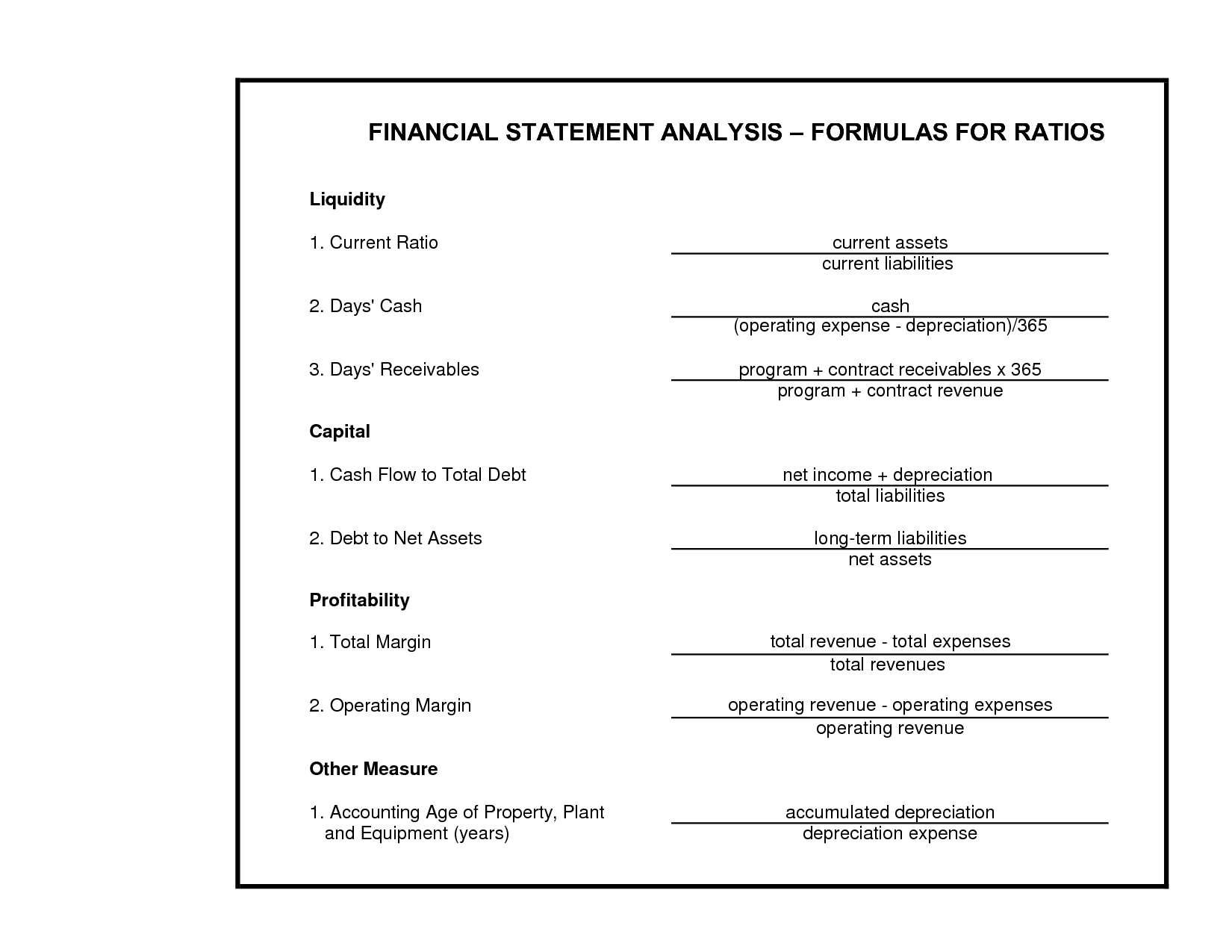 Financial Ratioysis