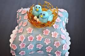 sugar birds for cakes - Google Search