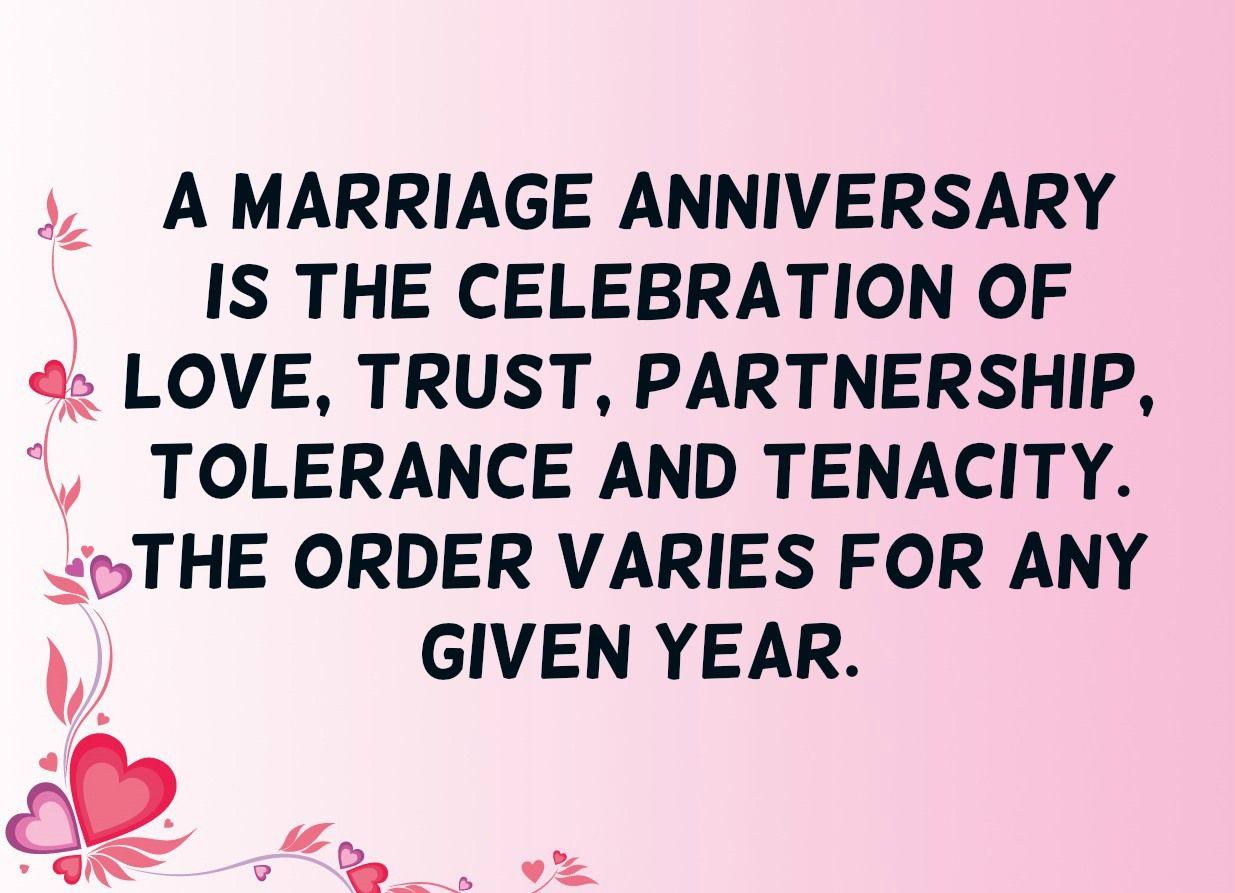 Best 18 Wedding Anniversary Quote Wedding Anniversary Quotes 18th Wedding Anniversary Celebration Love