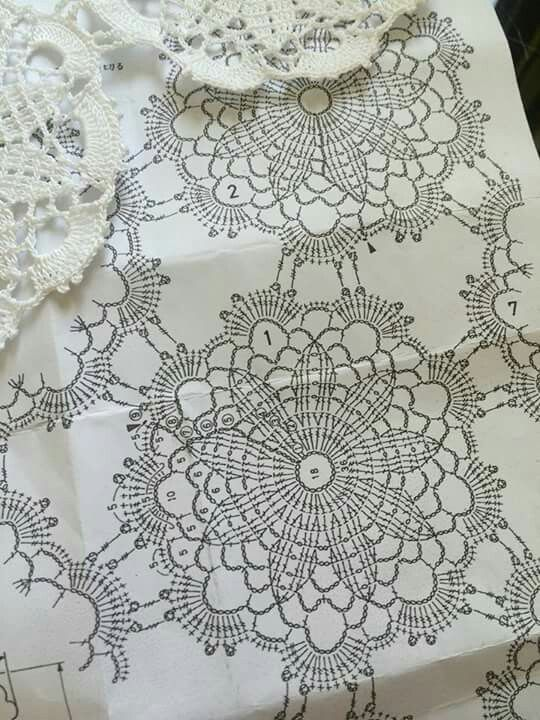 Pin de Linda Cameron en crochet 2016   Pinterest   Círculos, Tapetes ...