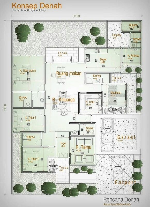 Pin by Giok Fergisona on House Plan Pinterest