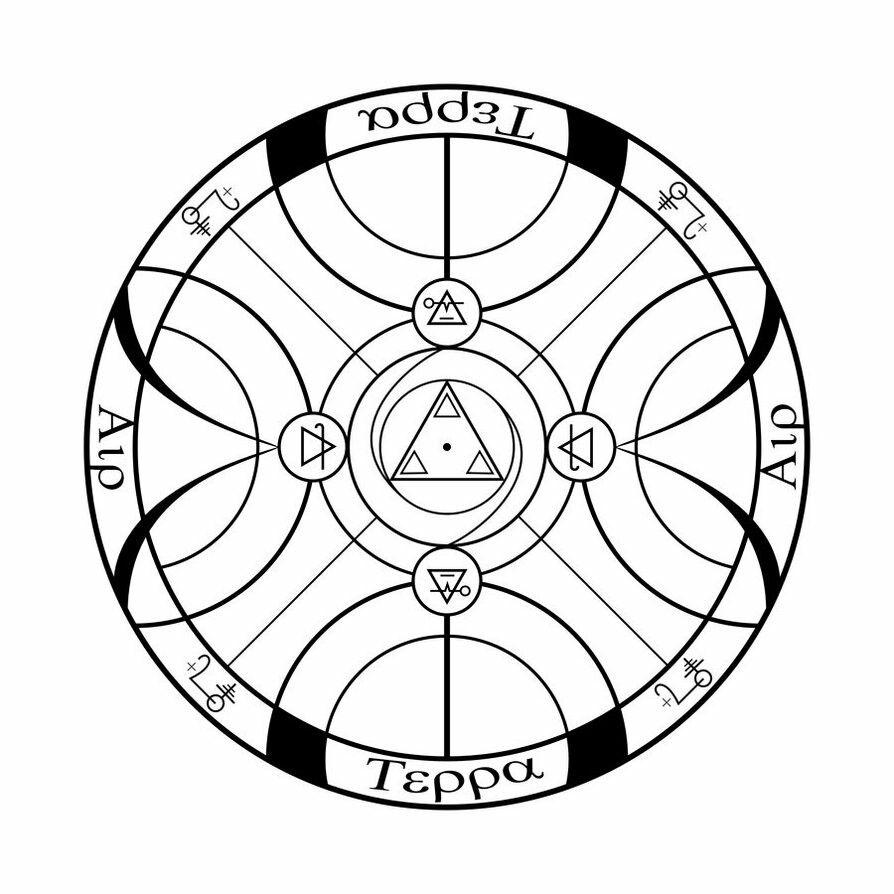 transmutation circle tattoos pinterest alchemy rpg