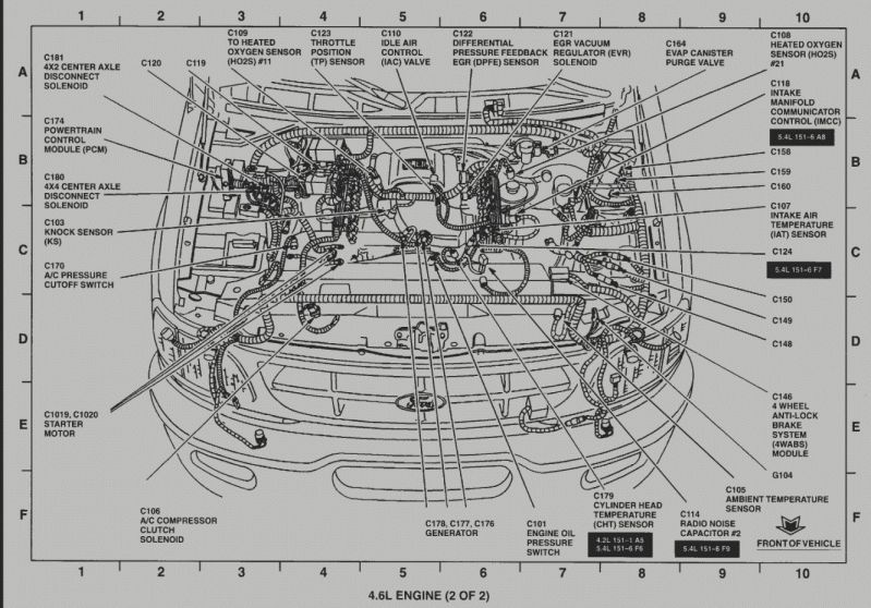 [DIAGRAM_1JK]  1996 Ford F150 Engine Wiring Diagram and Ford Diagram in 2020 | Ford f150,  F150, Ford focus engine | 1996 Ford F 150 Engine Diagram |  | Pinterest