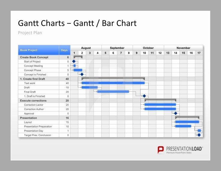 Gantt Chart Powerpoint Template Unique Project Management Powerpoint Templates Your Project Plan Project Management Templates Project Management Gantt Chart