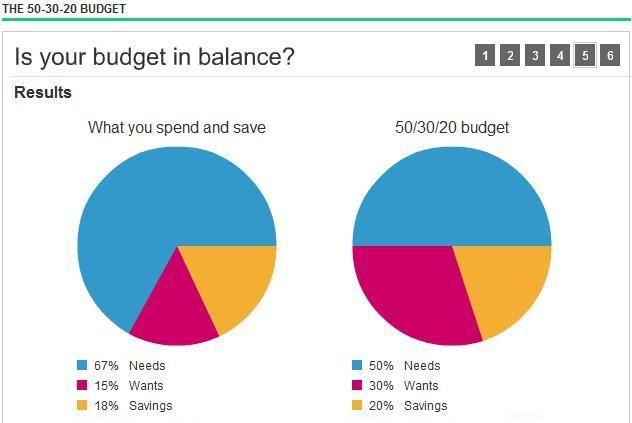 moneymsn/personal-finance/50-30-20-budgetaspx Uch