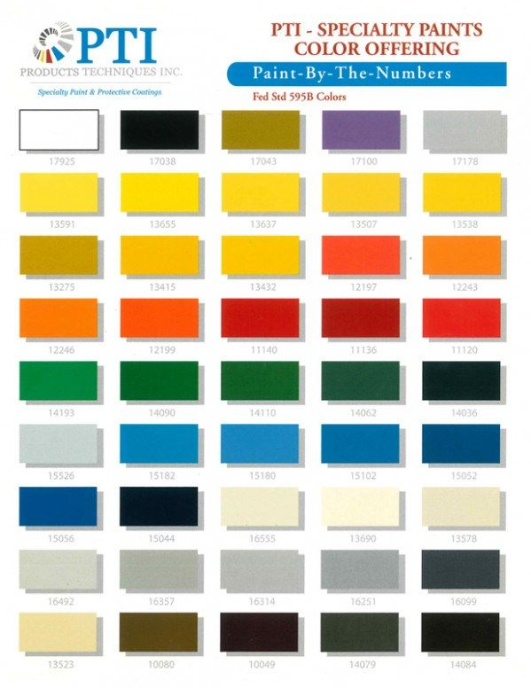The Reason Why Everyone Love Paint Color Chart   Paint ...