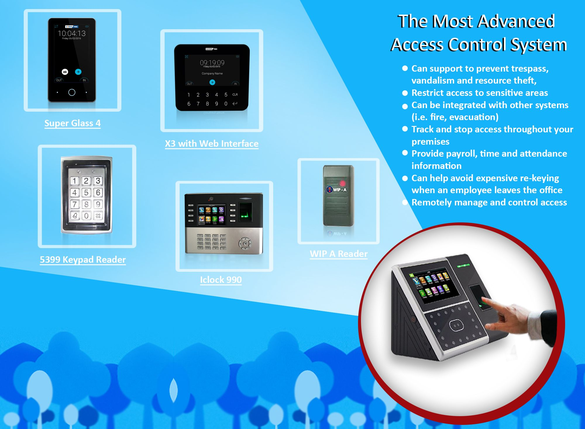 What access control to choose for the Moscow DvorKakoy access control to choose for the Moscow Dvor 71
