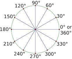 30 Degree Angle Template Google Search Studying Math Math