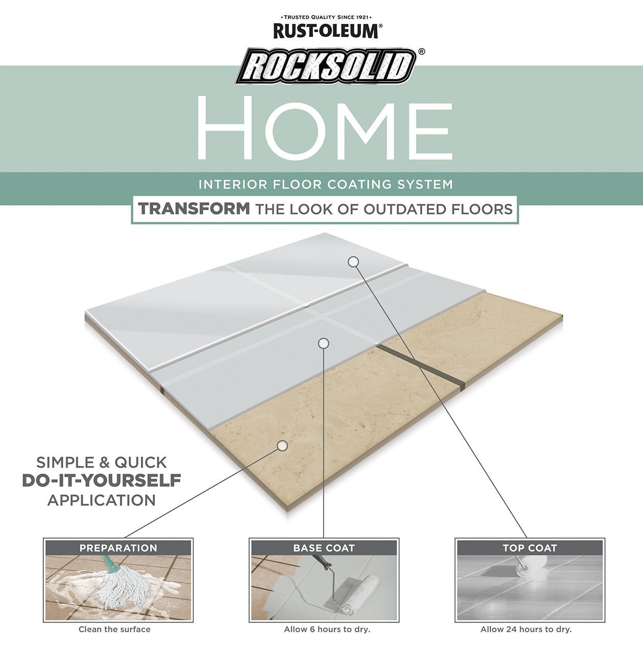 How To Paint A Floor Rocksolid Home Base Coat Tint Base Rust Oleum Floor Coating Rustoleum Flooring
