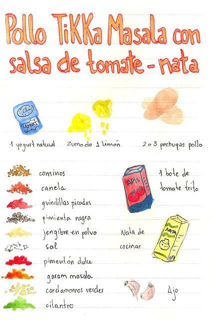 El mejor Tikka Masala que he probado en todos los tiempos. Variante con salsa de tomate y nata