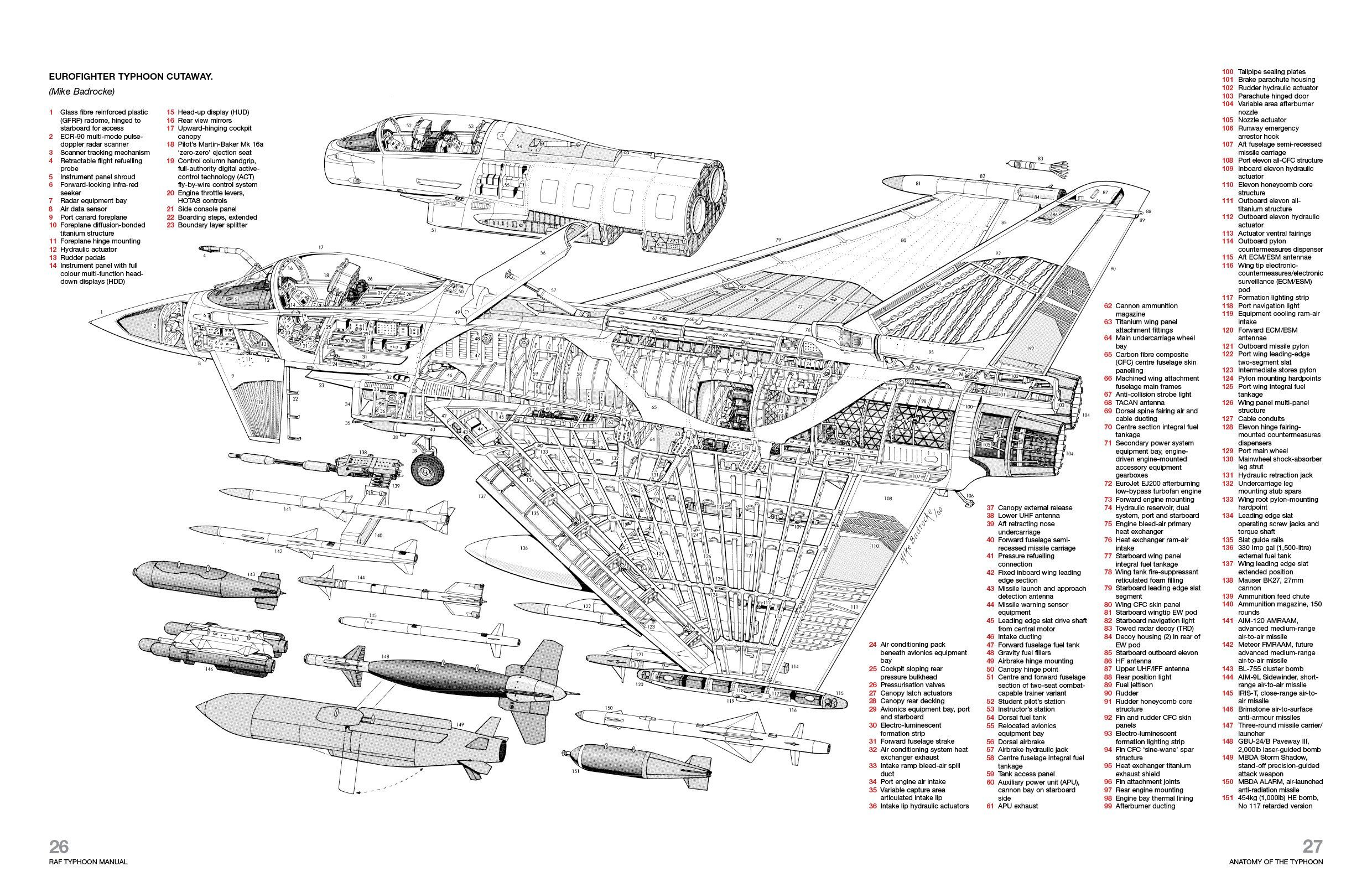 Eurofighter Typhoon Cutaway Aerospace Cutaways And
