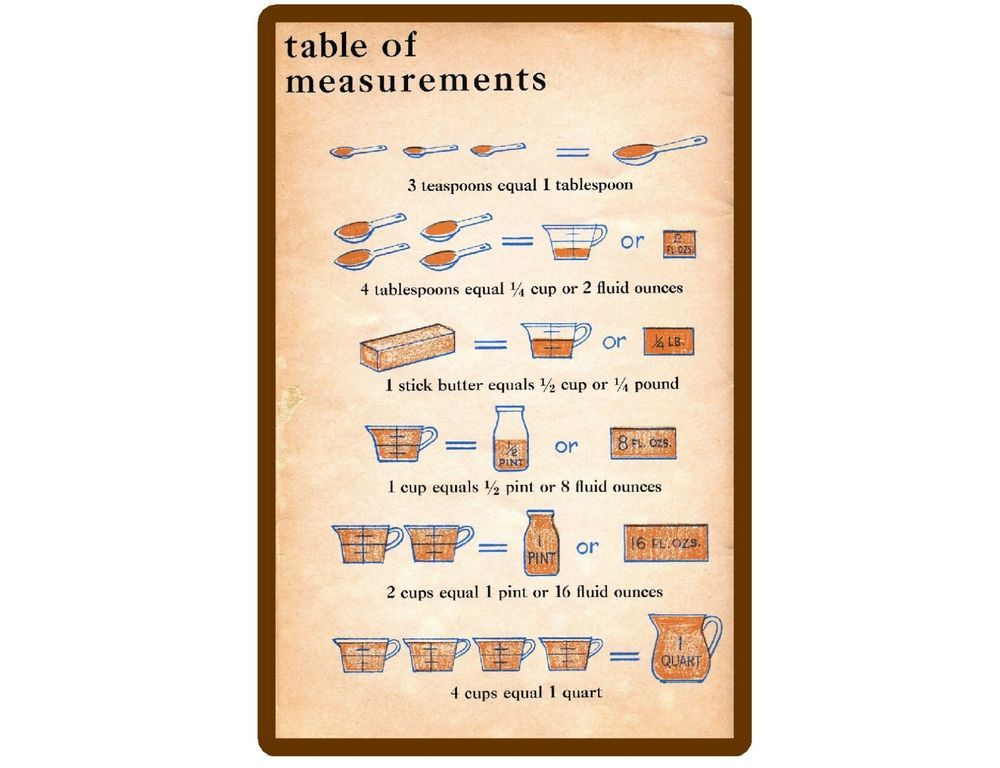 Table of measurements conversion chart refrigerator magnet - liquid measurements chart