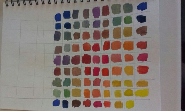Gettung to know your palette