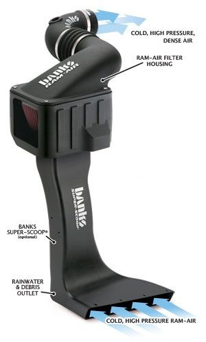 banks cold air intake for your 2003-2007 dodge cummins 5 9l