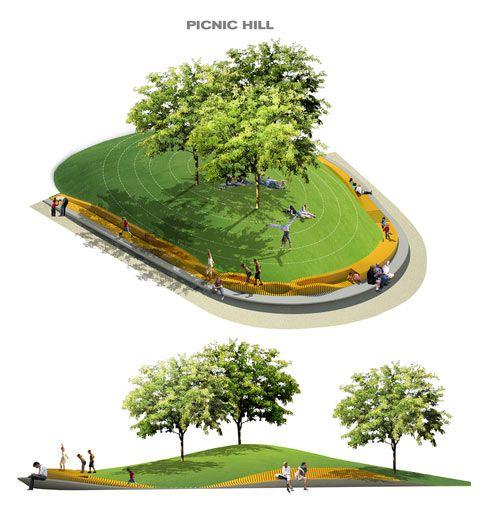 Pocket Park: One Park To Bind Them All