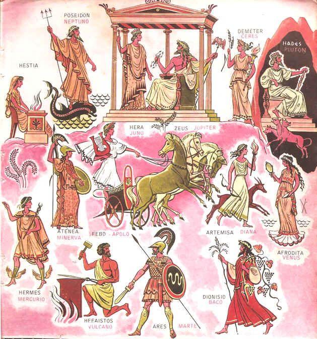 Principales Dioses Y Diosas Mitología Mitología Griega Y Romana Mitologia Griega