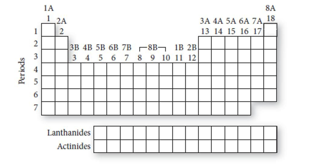 Blank Periodic Table Free Download Blankperiodictable