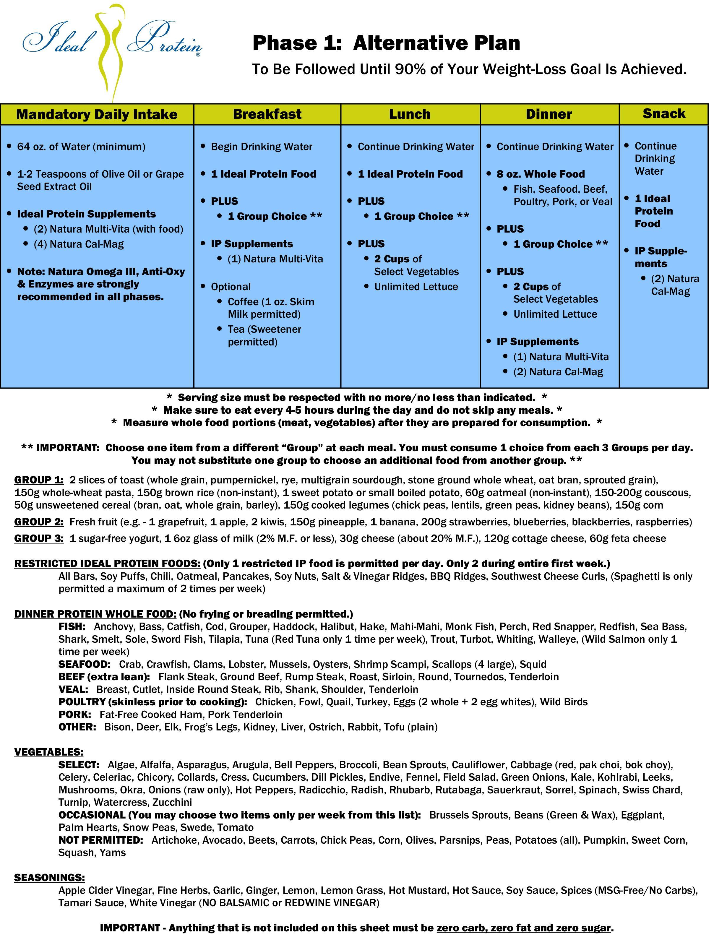 Ip Phase 1 Alternative Plan 900 Calories Ideal Protein Diet Ideal Protein Protein Diet Plan