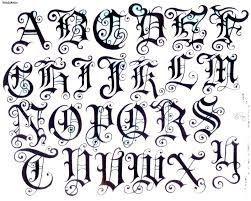 Resultado De Imagen Para Letras Goticas Letras Goticas Pinterest