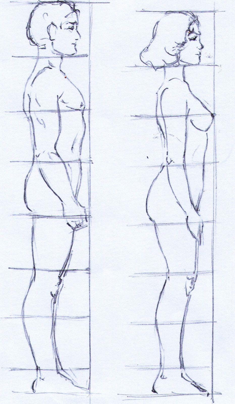 Pin de bill deanna en drawings pinterest - Dessin profil ...