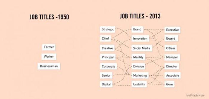 infografiche divertenti - Cerca con Google