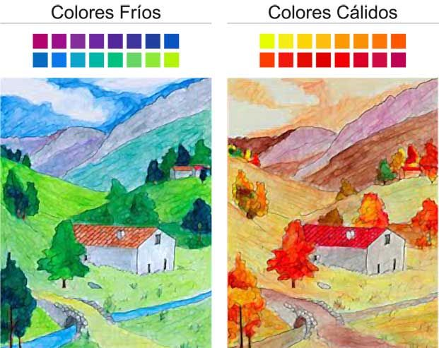 Dibujos Para Pintar Con Colores Calidos: Colores Calidos Colores Frios