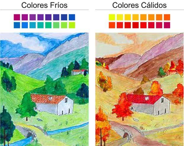 Colores calidos colores frios buscar con google - Colores calidos frios ...