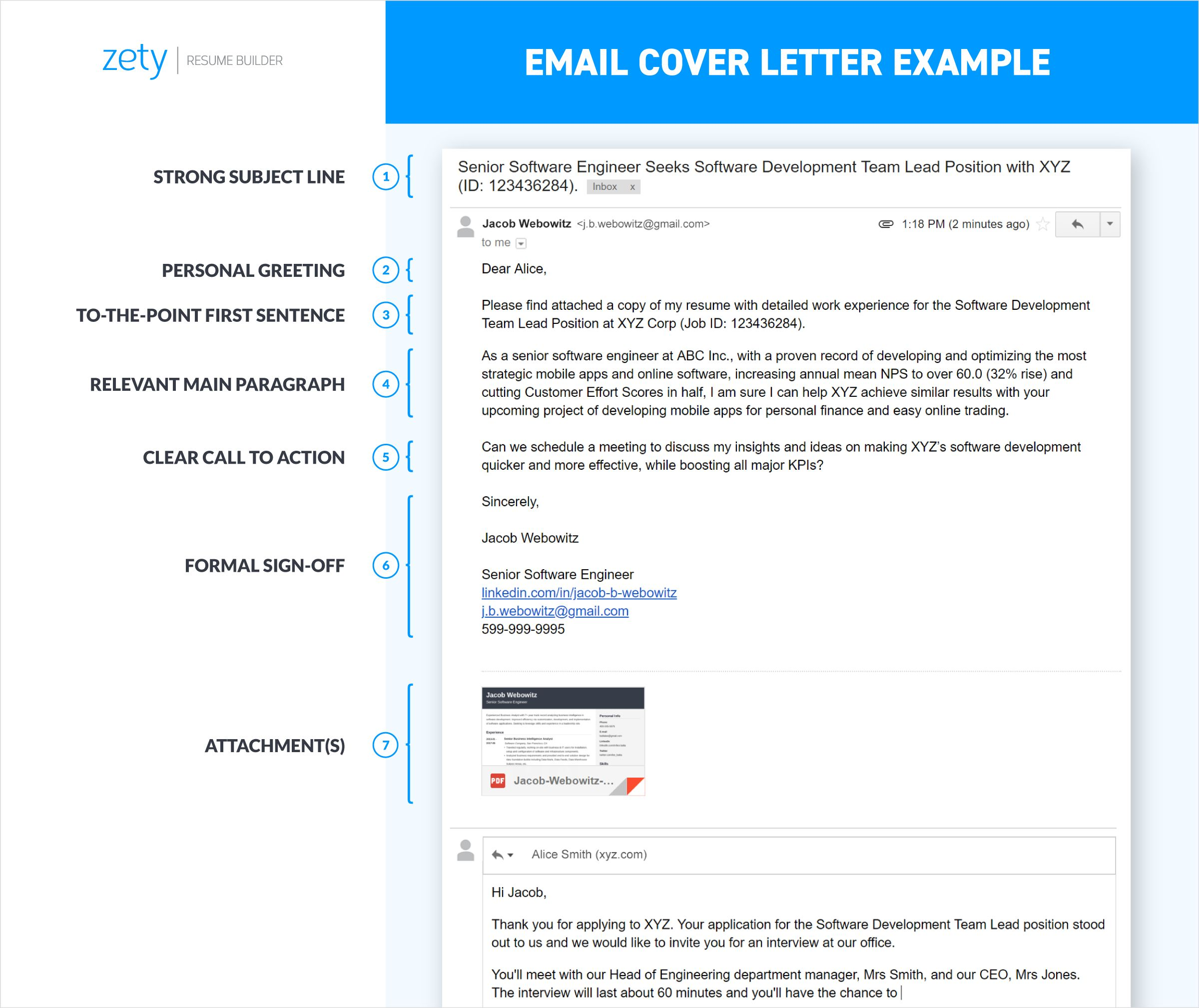27 email cover letter format in 2020 resume cover