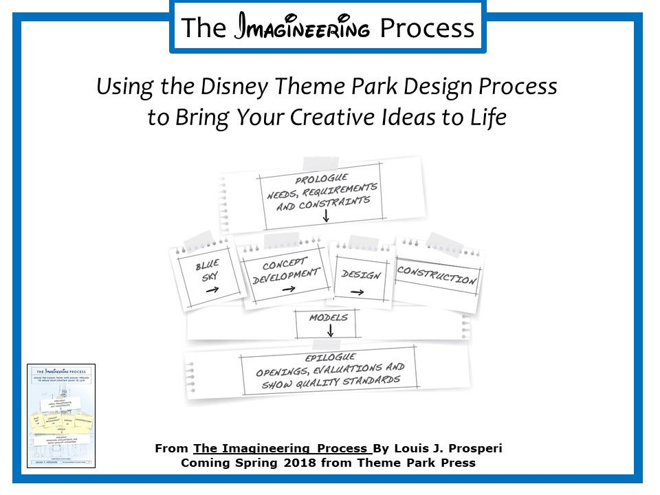 The Imagineering Process Parking Design Design Process Design