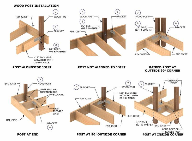 Dtt2z Deck Post Connectors Deck Railings Deck Building Plans Diy Deck