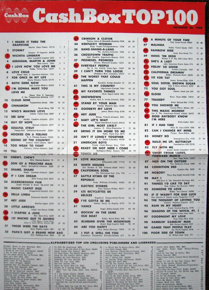 Cashbox Magazine Music Charts for December 28, 1968 musical