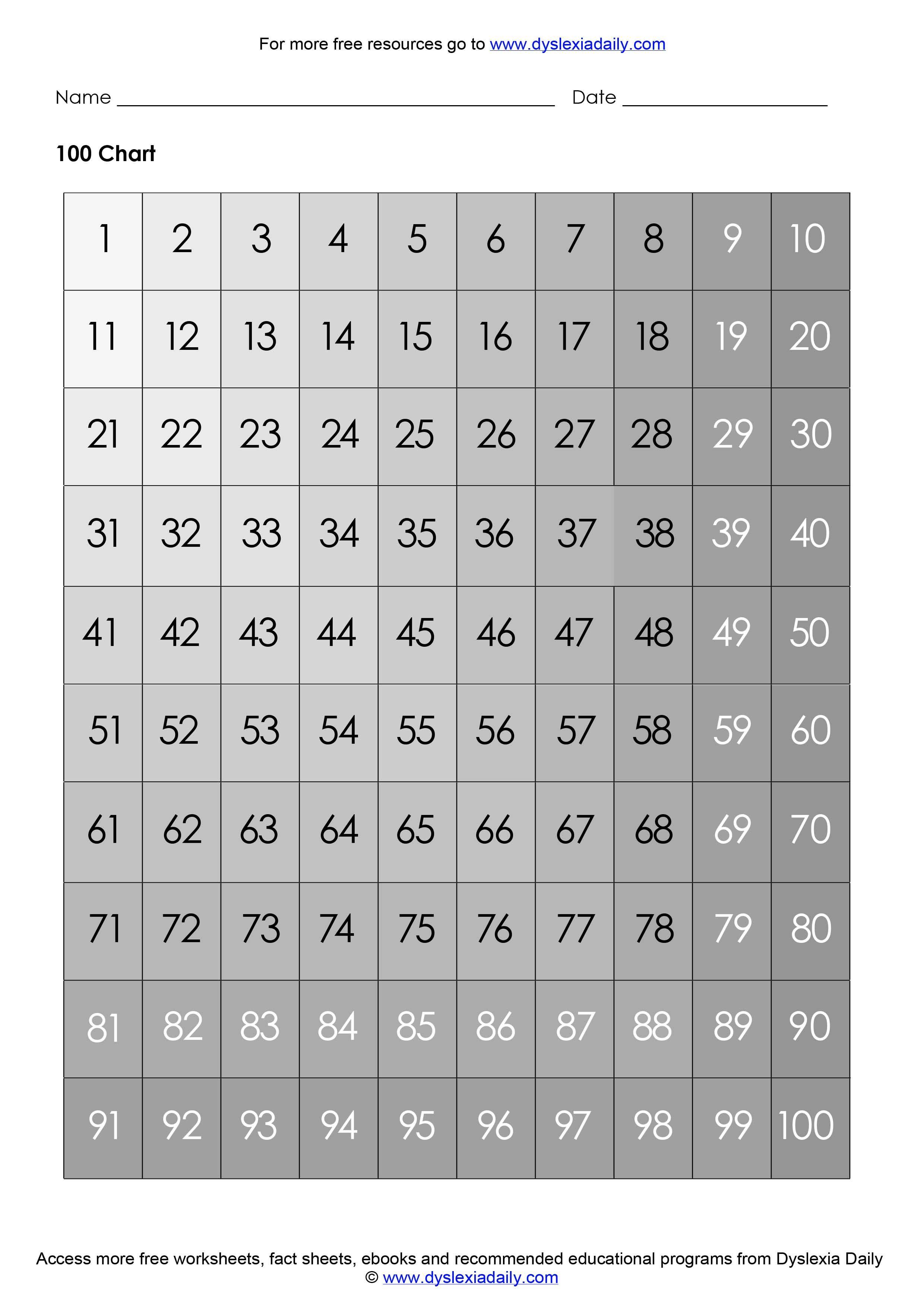 43 Simple Math Worksheets Design Ideas S