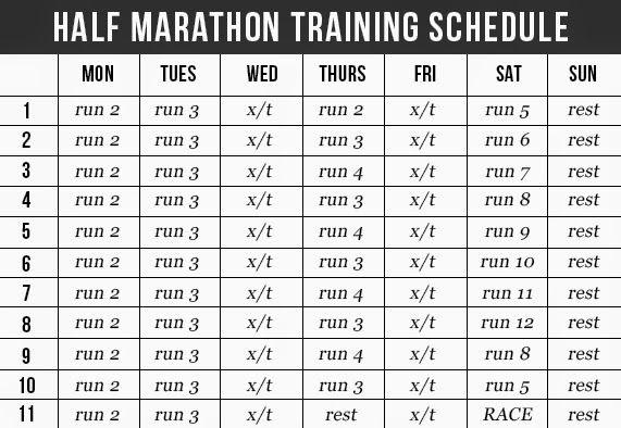 Half Marathon Calendar.The Steele Maiden Half Marathon Training Schedule Half Marathon