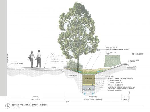 North Bethesda Market   Nelson Byrd Woltz is part of Landscape architecture diagram -