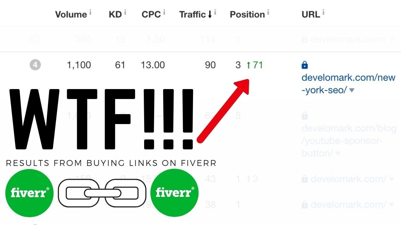 Wtf I Paid 500 For Backlinks On Fiverr For Seo Rankings