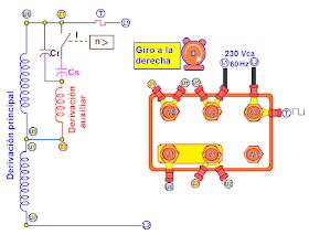 Coparoman Motor Monofásico Con 2 Capacitores Proyectos Eléctricos Electricidad Y Electronica Electricidad Industrial