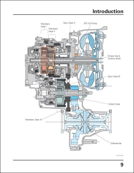 Volkswagen 5 Sd Automatic Transmission 09a 09b Technical Service Training Self Study Program Schematic