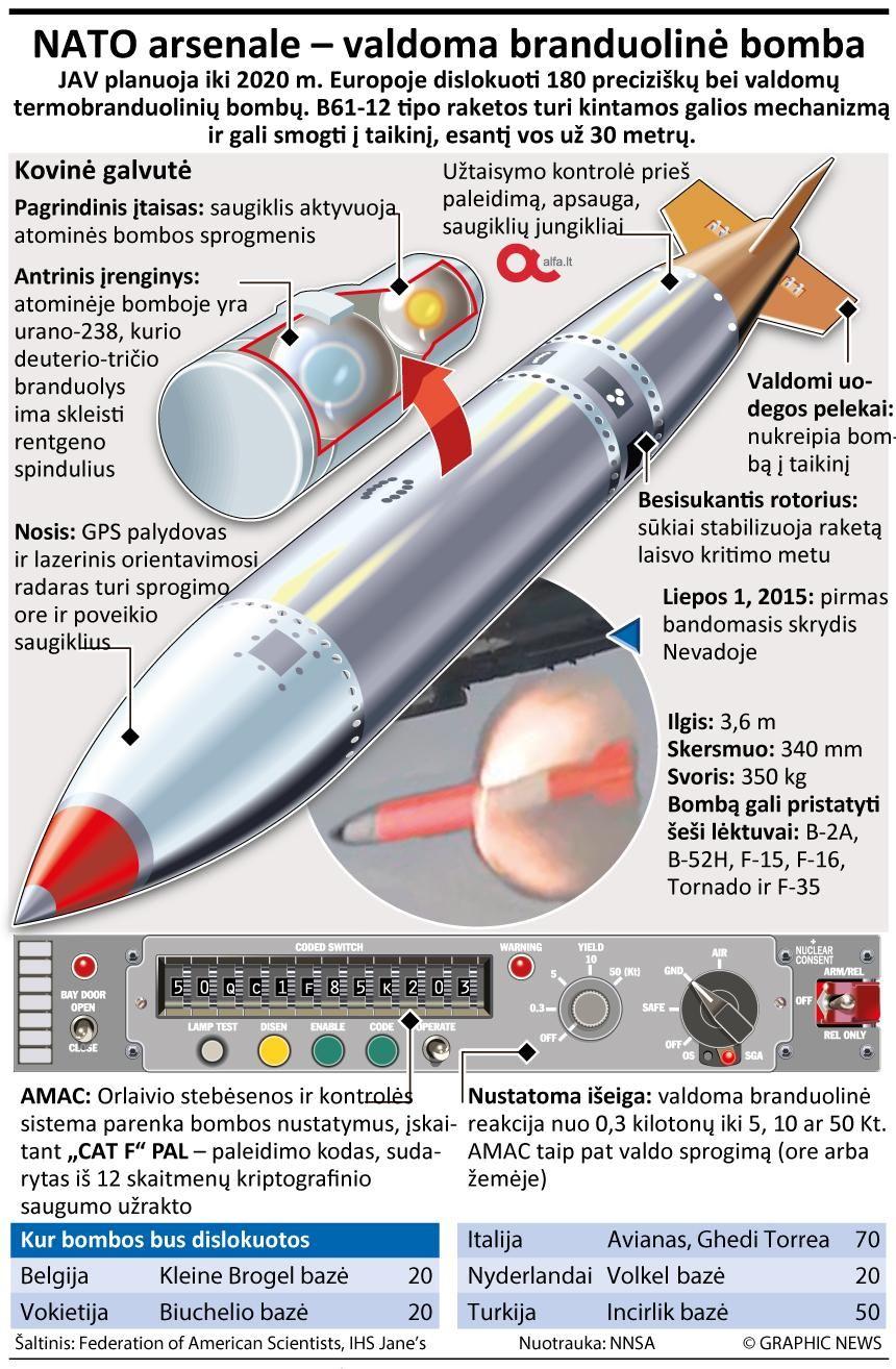 """Branduolinė raketa (""""Graphic News""""  nuotr.)"""