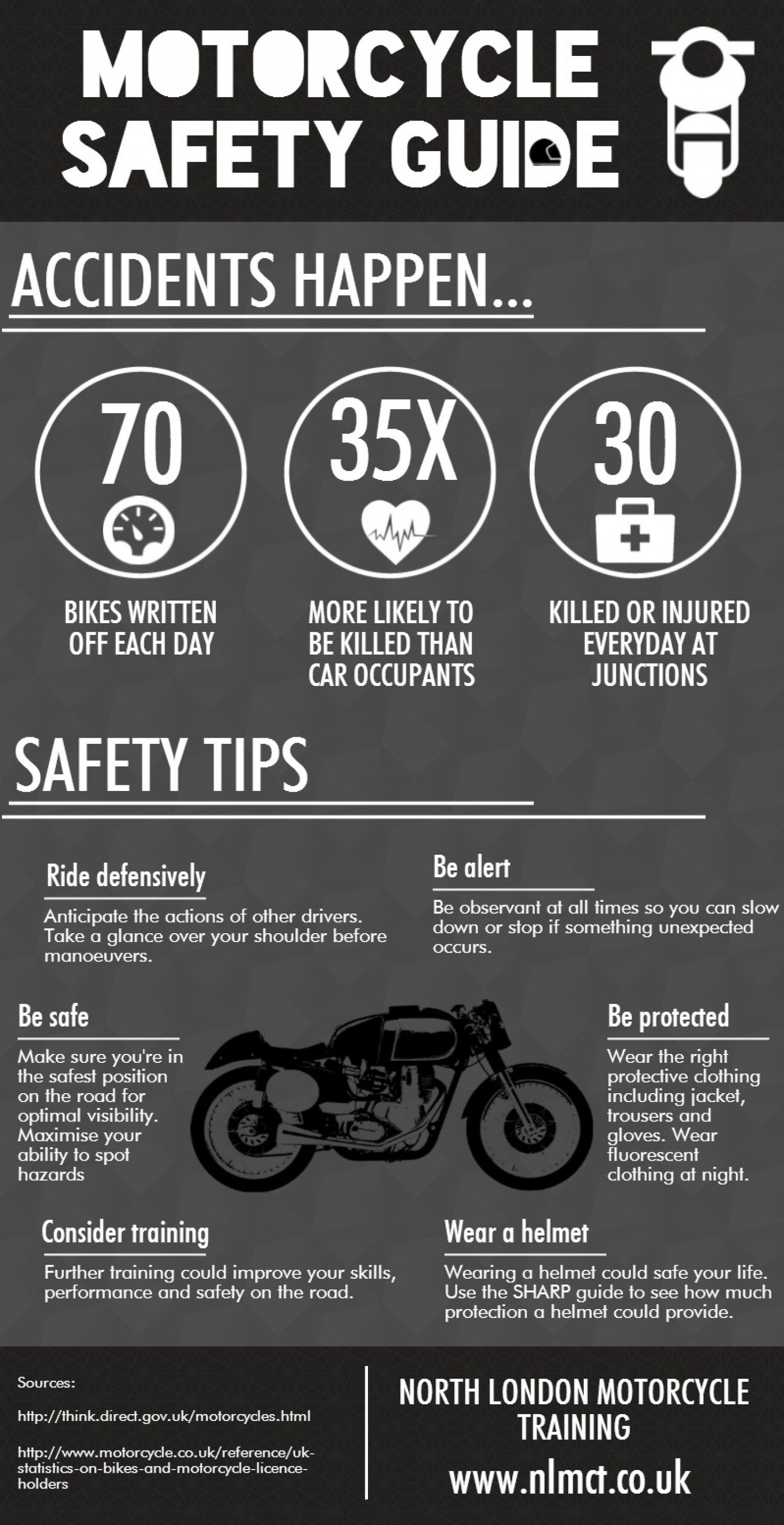 Motorrad Safety, Motorcycle Safety, Now and Then