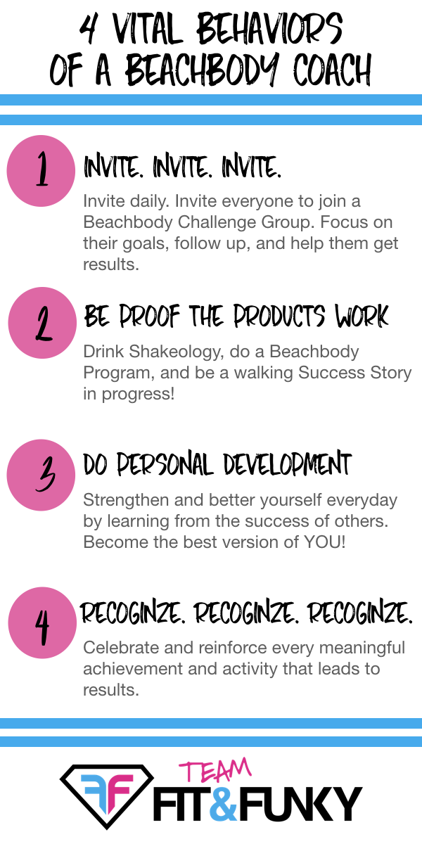 4 Vital Behaviors Of A Team Beachbody Coach Beachbody Personal