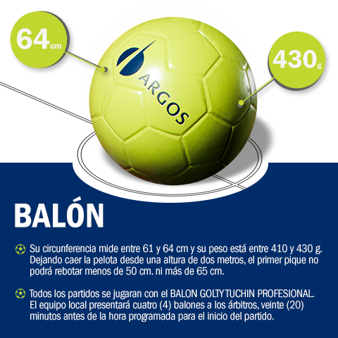 Medidas Y Dimensiones Del Balón Profesional Para Futsal Fifa Soccer Ball Soccer