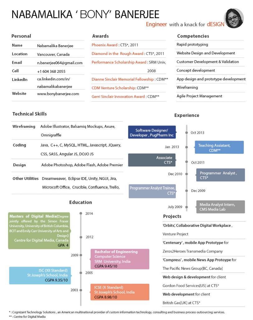 Ux Designer Cv Example 2 Resume Design Cv Examples Resume