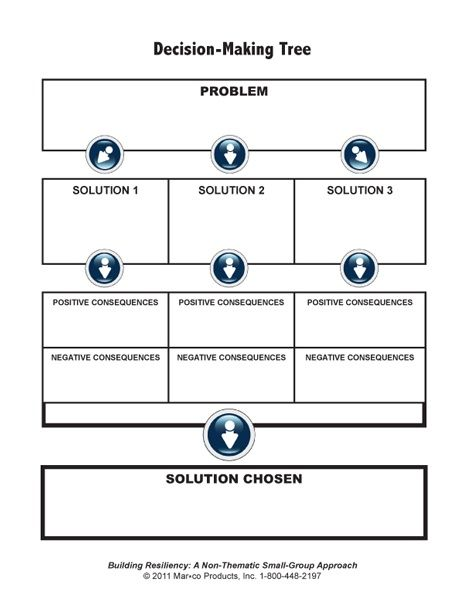 Decision-making tree Youth Programs Pinterest Counselling - decision log template